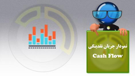 نمودار جریان نقدینگی - Cash Flow