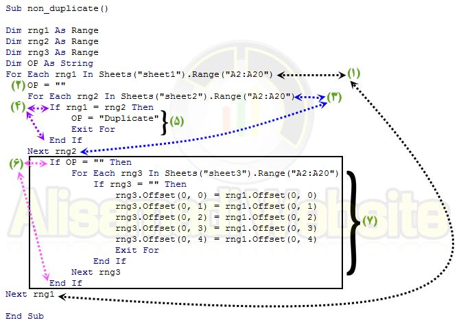 کدنویسی یافتن سطرهای غیرتکراری دو صفحه و انتقال به صفحه دیگر در اکسل